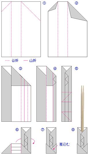 すべての折り紙 折り紙お年玉袋折り方 : ... 祝い箸用のし付箸袋の折り方