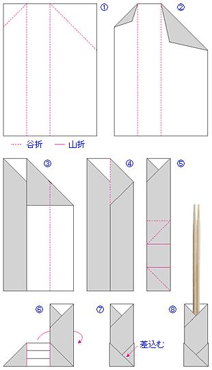 すべての折り紙 箸入れ 作り方 折り紙 : ... 折り紙箸袋の作り方 - 熨斗と